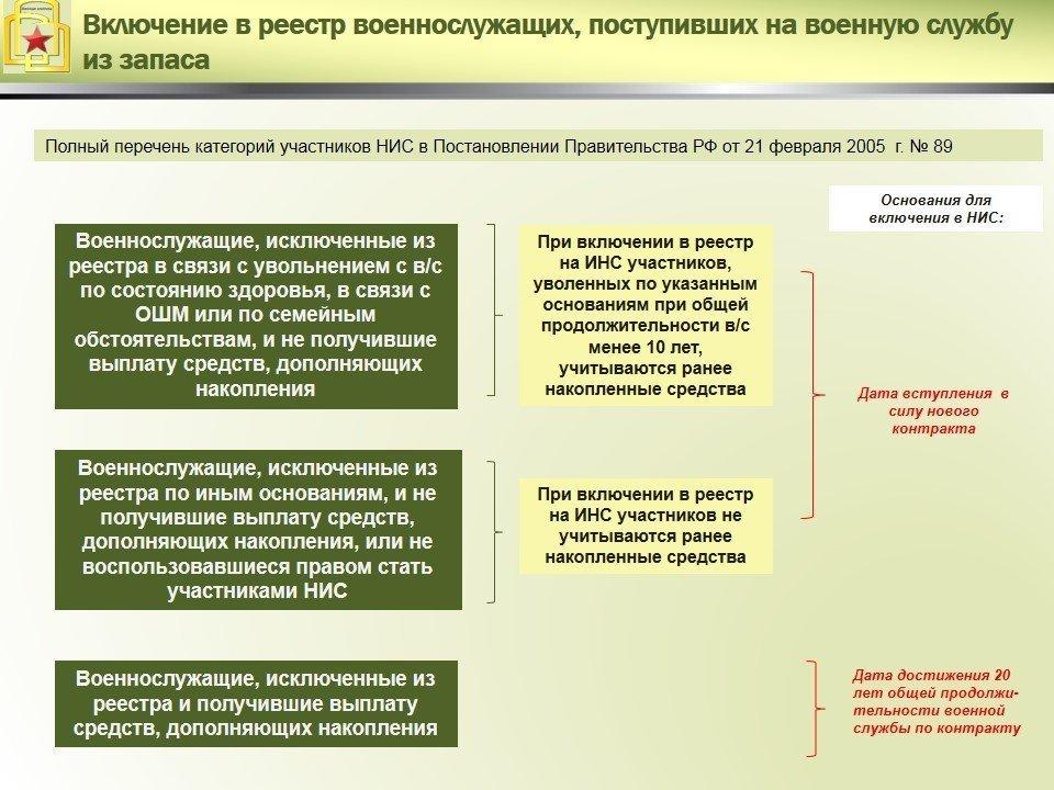 Схема проезда поезда махачкала-москва